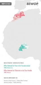 WOP between Burkina Faso and Morocco_EN